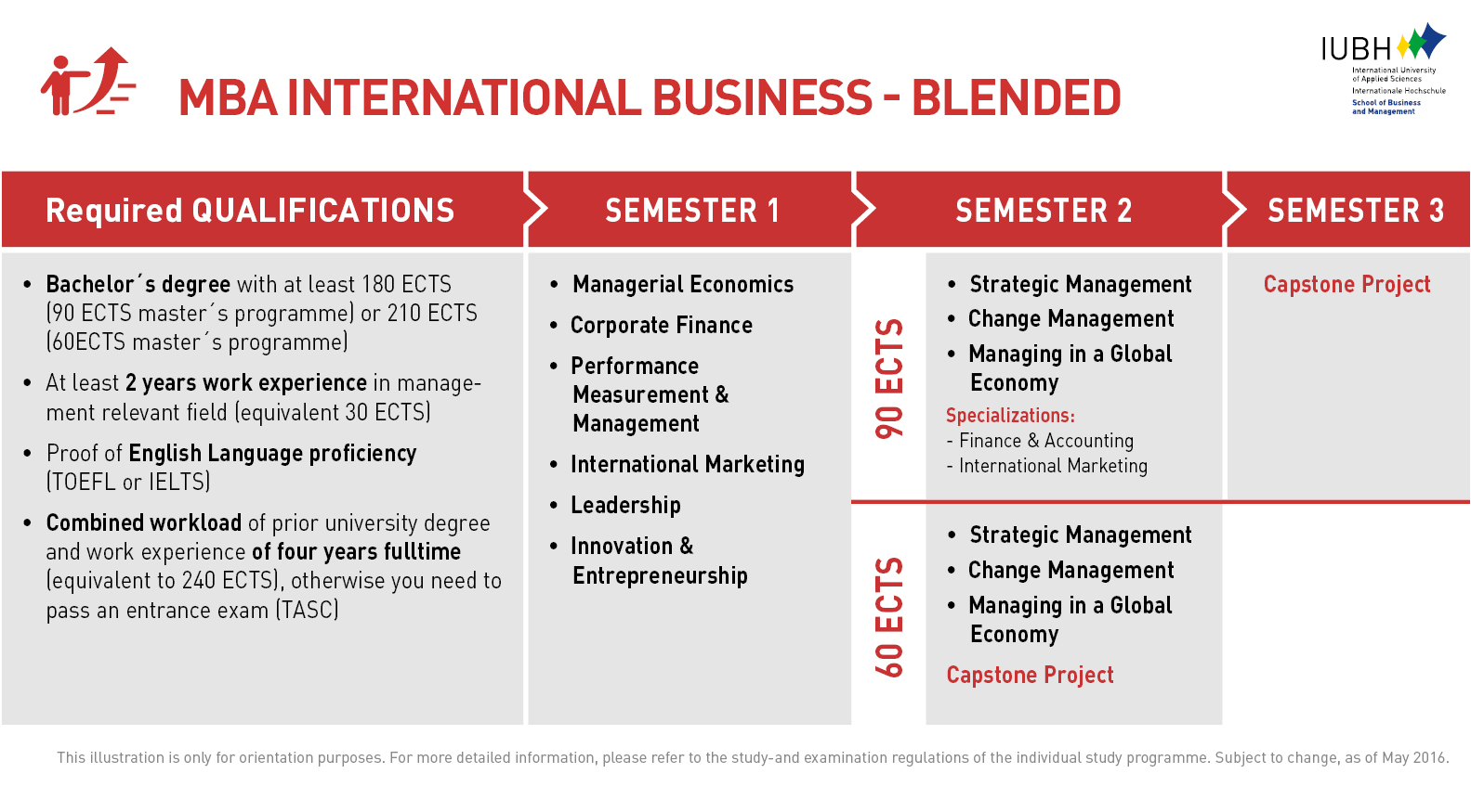 cemexcase international strategic management Cemex case international business university rijksuniversiteit groningen cemex has quickly expanded internationally at first they have been mainly active in the latin the key advantage of forming a strategic alliance is to share risks and costs , learn from.