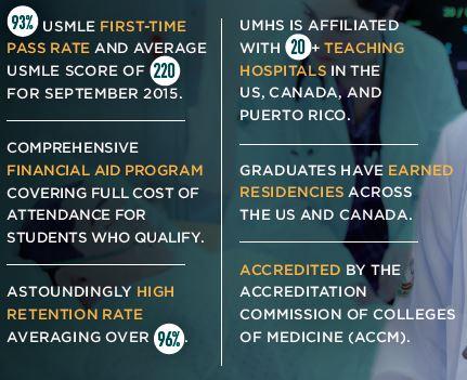 Grado De Doctorado en Medicina (MD), Nueva York, Estados Unidos de ...
