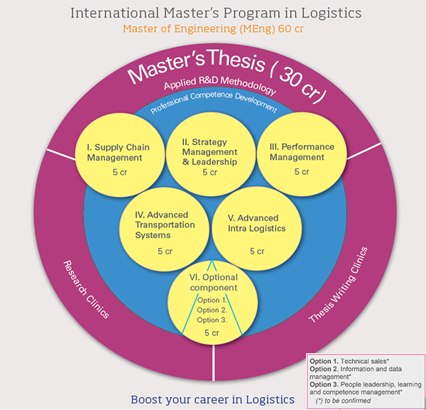 content management system master thesis Impact of organizational culture on quality management culture on quality management master of science thesis has a value system as an underlying.