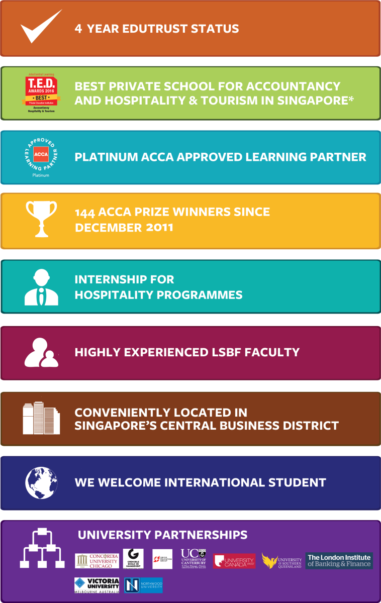 London School of Business | LSB