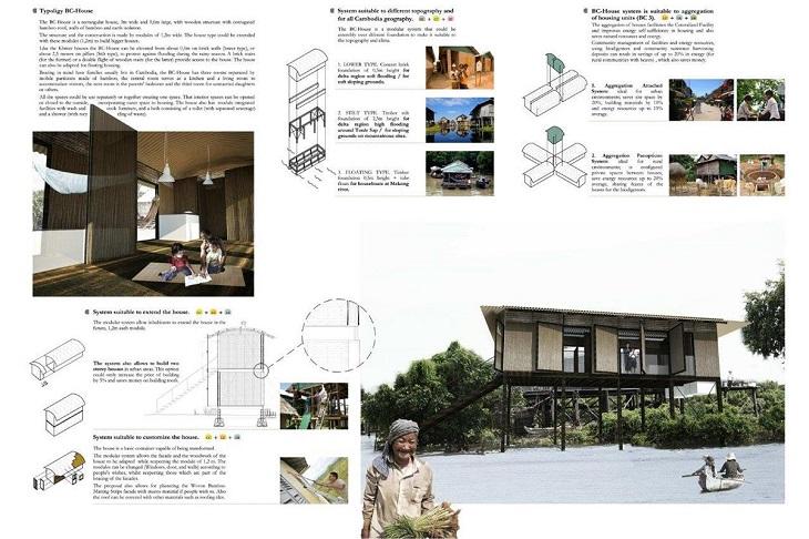 Master abschluss in der stadtgestaltung architektur und for Studienplan architektur