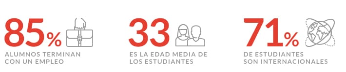 IMBA-International-MBA-en-Madrid